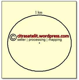 Gambar 12. Data Vekor Berbentuk Lingkaran