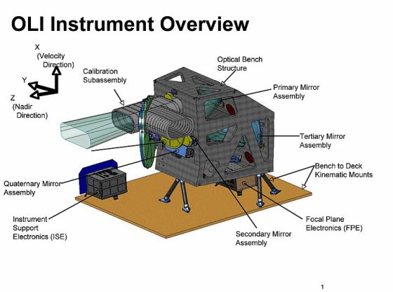 Sensor Operational Land Manager (OLI) (http://upload.wikimedia.org/wikipedia/commons/1/1c/Landsat_Data_Continuity_Mission_Operational_Land_Imager_Instrument_Design.jpg)