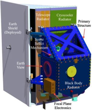 Sensor TIRS (http://en.wikipedia.org/wiki/File:Landsat_Data_Continuity_Mission_Thermal_Infrared_Sensor_Instrument_Design.jpg)