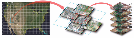 landsat analysis ready data, landsat ard, usgs, ToA, temperatur permukaan melalui data citra satelit landsat, earth explorer, citra satelit, gambar satelit, gambar permukaan bumi, gambaran permukaan bumi, gambar objek dari atas, jual citra satelit, jual gambar satelit, jual citra quickbird, jual citra satelit quickbird, jual quickbird, jual worldview-1, jual citra worldview-1, jual citra satelit worldview-1, jual worldview-2, jual citra worldview-2, jual citra satelit worldview-2, jual geoeye-1, jual citra satelit geoeye-1, jual citra geoeye-1, jual ikonos, jual citra ikonos, jual citra satelit ikonos, jual alos, jual citra alos, jual citra satelit alos, jual alos prism, jual citra alos prism, jual citra satelit alos prism, jual alos avnir-2, jual citra alos avnir-2, jual citra satelit alos avnir-2, jual pleiades, jual citra satelit pleiades, jual citra pleiades, jual spot 6, jual citra spot 6, jual citra satelit spot 6, jual citra spot, jual spot, jual citra satelit spot, jual citra satelit astrium, order citra satelit, order data citra satelit, jual software pemetaan, jual aplikasi pemetaan, jual landsat, jual citra landsat, jual citra satelit landsat, order data landsat, order citra landsat, order citra satelit landsat, mapping data citra satelit, mapping citra, pemetaan, mengolah data citra satelit, olahan data citra satelit, jual citra satelit murah, beli citra satelit, jual citra satelit resolusi tinggi, peta citra satelit, jual citra worldview-3, jual citra satelit worldview-3, jual worldview-3, order citra satelit worldview-3, order worldview-3, order citra worldview-3, dem, jual dem, dem srtm, dem srtm 90 meter, dem srtm 30 meter, jual dem srtm 90 meter, jual dem srtm 30 meter, jual ifsar, jual dem ifsar, jual dsm ifsar, jual dtm ifsar, jual worlddem, jual alos world 3d, jual dem alos world 3d, alos world 3d, pengolahan alos world 3d, jasa pengolahan alos world 3d, jual spot 7, jual citra spot 7, jual citra satelit spot 7, jual citra satelit sentinel, jual 